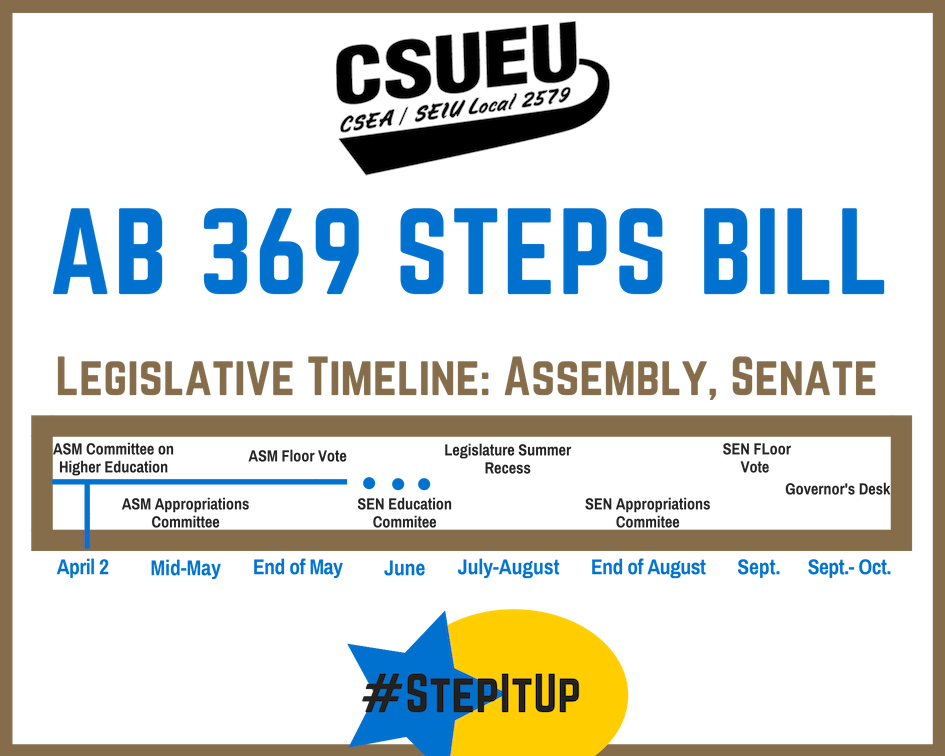 AB369 Timeline MAY 2019.png